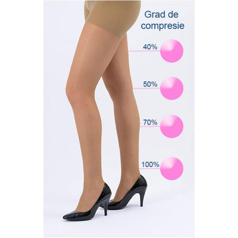 Ciorapi compresivi până la genunchi, cu vârf deschis 15-18mmHg 70 DEN - Scudotex 824