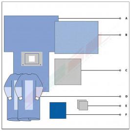 Set de campuri sterile pentru operatia de cezariana
